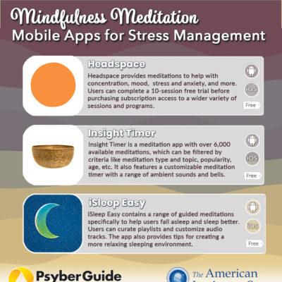 Meditation_AIS