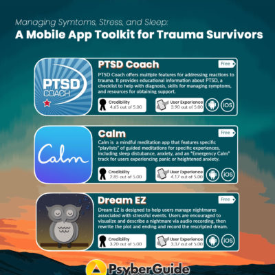 Trauma Survival Toolkit